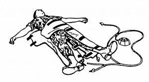 Figure 7-4. Wrapping the MAST around the casualty's leg.