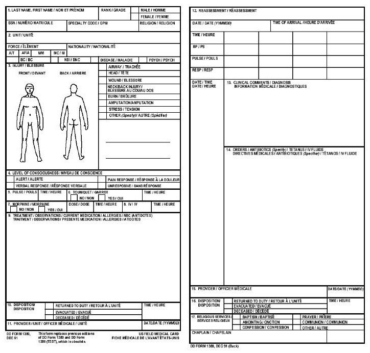 Us Field Medical Card Dd Form 1380 | Tactical Combat Casualty Care