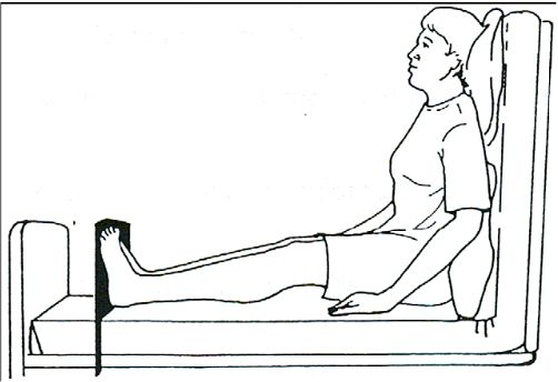 4.13 Common Positions Utilized for the Adult Patient ...