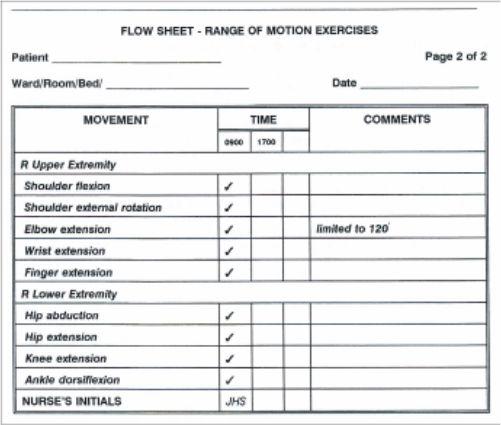Guidelines For Range Of Motion Exercises Nursing
