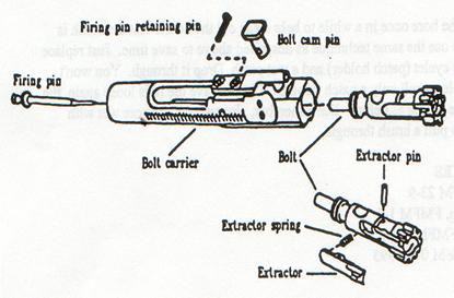 FMST Student Manual - FMST 1219 - M16/M4 Carbine Service